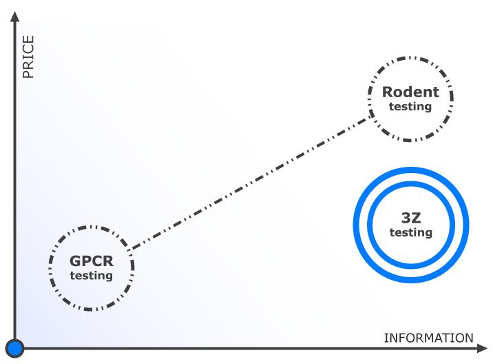 3z_testing3-01